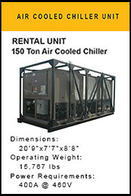 150-Ton-Chiller-Rental-(1).jpg