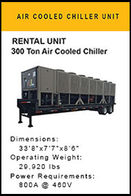 300-Ton-Chiller-Rental-(1).jpg