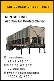 475-Ton-Chiller-Rental-(1).jpg