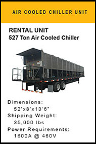 527-Ton-Chiller-Rental-(1).jpg